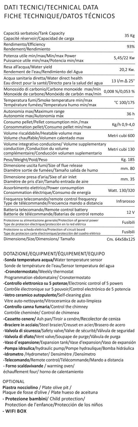 k22-data
