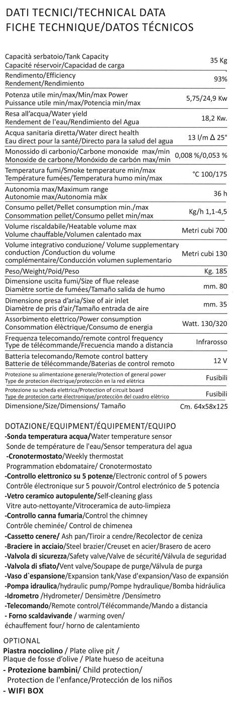 k27-data-content
